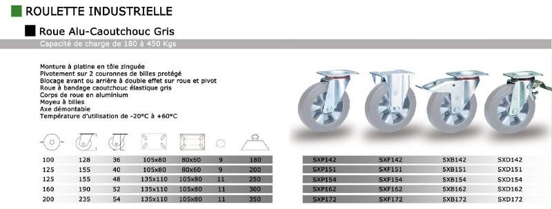 roue et roulettes industrielles roulette alu caoutchouc gris elastic fixation platine. Black Bedroom Furniture Sets. Home Design Ideas
